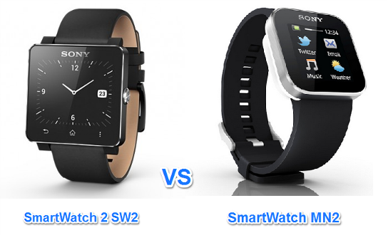 smartwatch sw2とmn2の比較